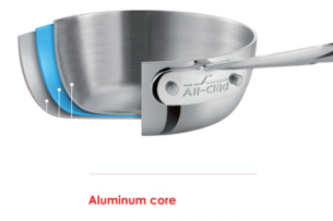 All-Clad Stainless Steel Series - The Happy Cooker - Pots and Pans - Winnipeg - Manitoba
